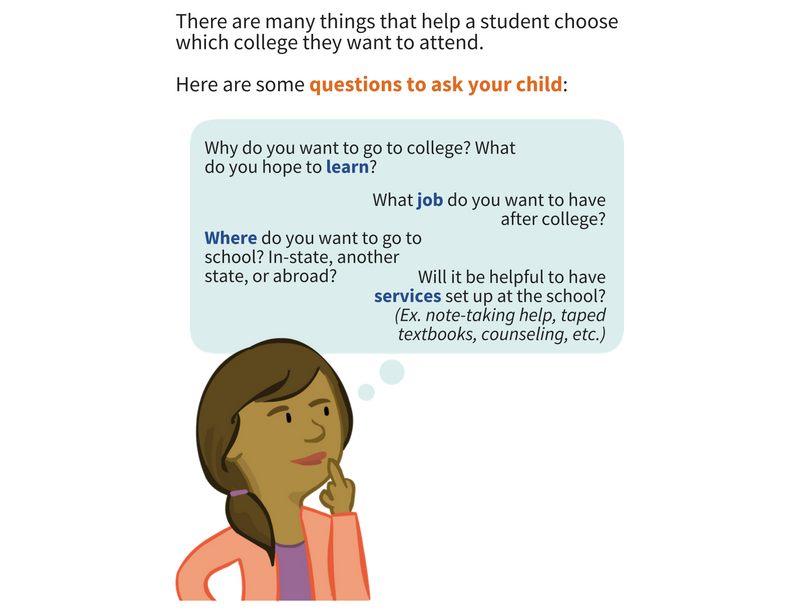 There are many things that help a student choose which college they want to attend.   Here are some questions to ask your child: Why do you want to go to college? What do you hope to learn? What job do you want to have after college? Where do you want to go to school? In-state, another state, or abroad? Will it be helpful to have services set up at the school? (Ex. note-taking help, taped textbooks, counseling, etc.)