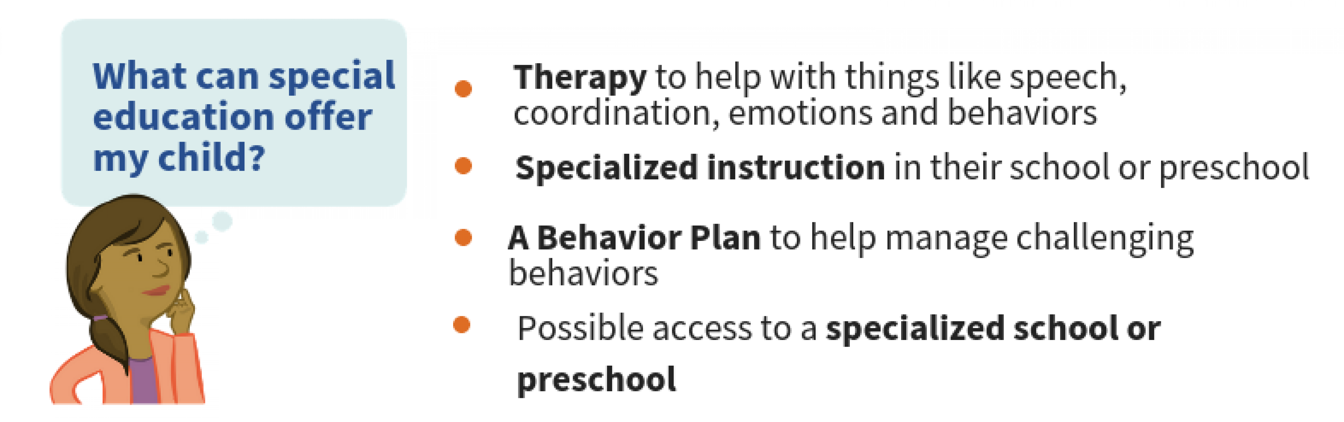 What can special education offer my child? Therapy to help with things like speech, coordination, emotions, and behaviors; specialized instruction in their school or preschool; a behavior plan to help manage challenging behaviors; possible access to a specialized school or preschool.