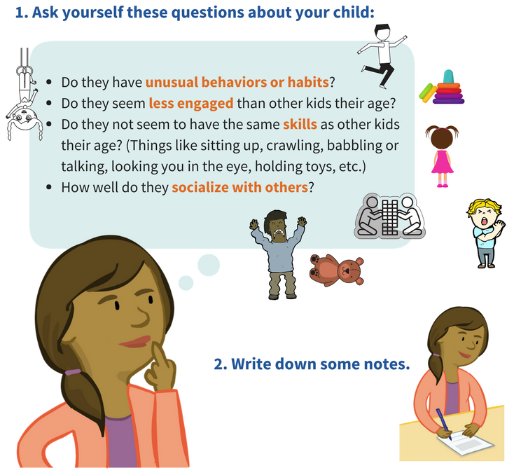 1. Ask yourself the following questions about your child. Do they have unusual behaviors or habits? Do they seem less engaged than other kids? Do they not seem to have the same skills as other kids their age? Thinks like sitting up, crawling, babbling or talking, looking you in the eye, holding toys, etc. How well do they socialize with other? 2. Then, write down some notes about your answers to these questions.
