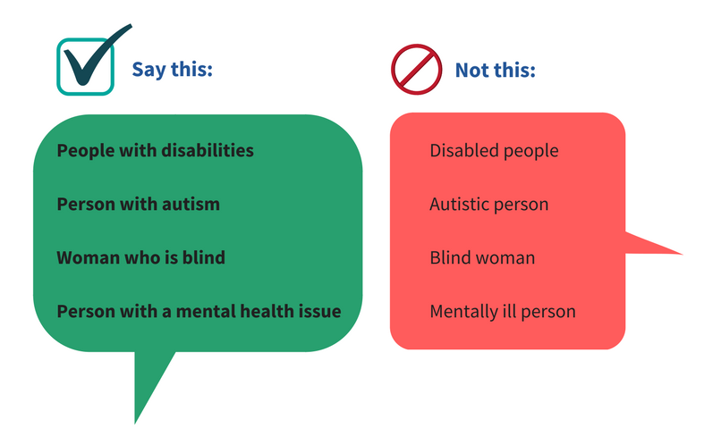 Image of two text bubbles with headings 'Say This' and 'Not This' respectively. The first text bubble has this list of phrases inside it 'People with disabilties, Person with autism, Woman who is blind, Person with a mental health issue.' The second text bubble has a second list of phrases inside it 'Disabled people, Autistic person, Blind woman, Mentally ill person.'
