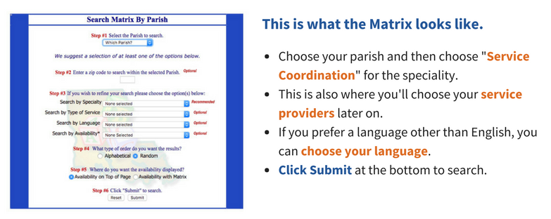 Screenshot of the matrix of service providers beside the text 'This is what the Matrix looks like. Choose your parish and then choose 'Service Coordination' for the speciality. This is also where you'll choose your service providers later on. If you prefer a language other than English, you can choose your language. Click submit at the bottom to search.'
