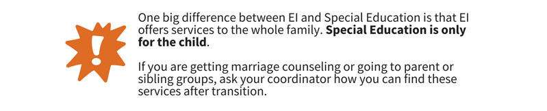 Image of an exclamation markbeside the text 'One big difference between EI and Special Education is that EI offers services to the whole family. Special Education is only for the child.  If you are getting marriage counseling or going to parent or sibling groups, ask your coordinator how you can find these services after transition.'