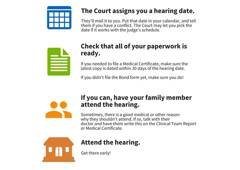 1. The court assigned you a hearing date. They'll mail it to you. Put that date in your calendar, and tell them if you have a conflict. The Court may let you pick the date if it works with the judge's schedule. 2. Check that all of your paperowrk is ready. if you needed to file a Medical Certificate, make sure the latest copy is dated within 30 days of the hearing date. If you didn't file the Bond form yet, make sure you do! 3.If you can, have your family member attend the hearing. Sometimes, there is a good medical or other reson why they shouldn't attend. If so, talk with their doctor and have them write this on the Clinical Team Report or Medical Certificate. 4. Attend the hearing. Get there early!