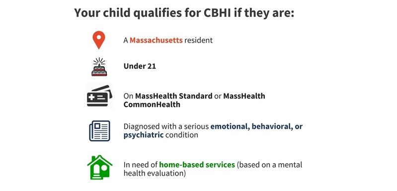 Your child qualifies for CBHI if they are a Massachusetts resident, under 21, on MassHealth Standard or MassHealth CommonHealth, are diagnosed with a serious emotional, behavioral, or psychiatric condition, and are in need of home-based services (based on a mental health evaluation).