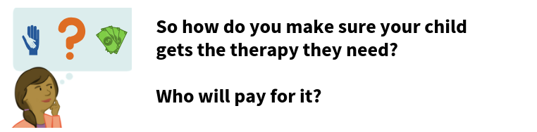 "Image of woman with a thought bubble showing support, a question mark, and money. Text says: ""So how do you make sure your child gets the therapy they need? Who will pay for it?"""
