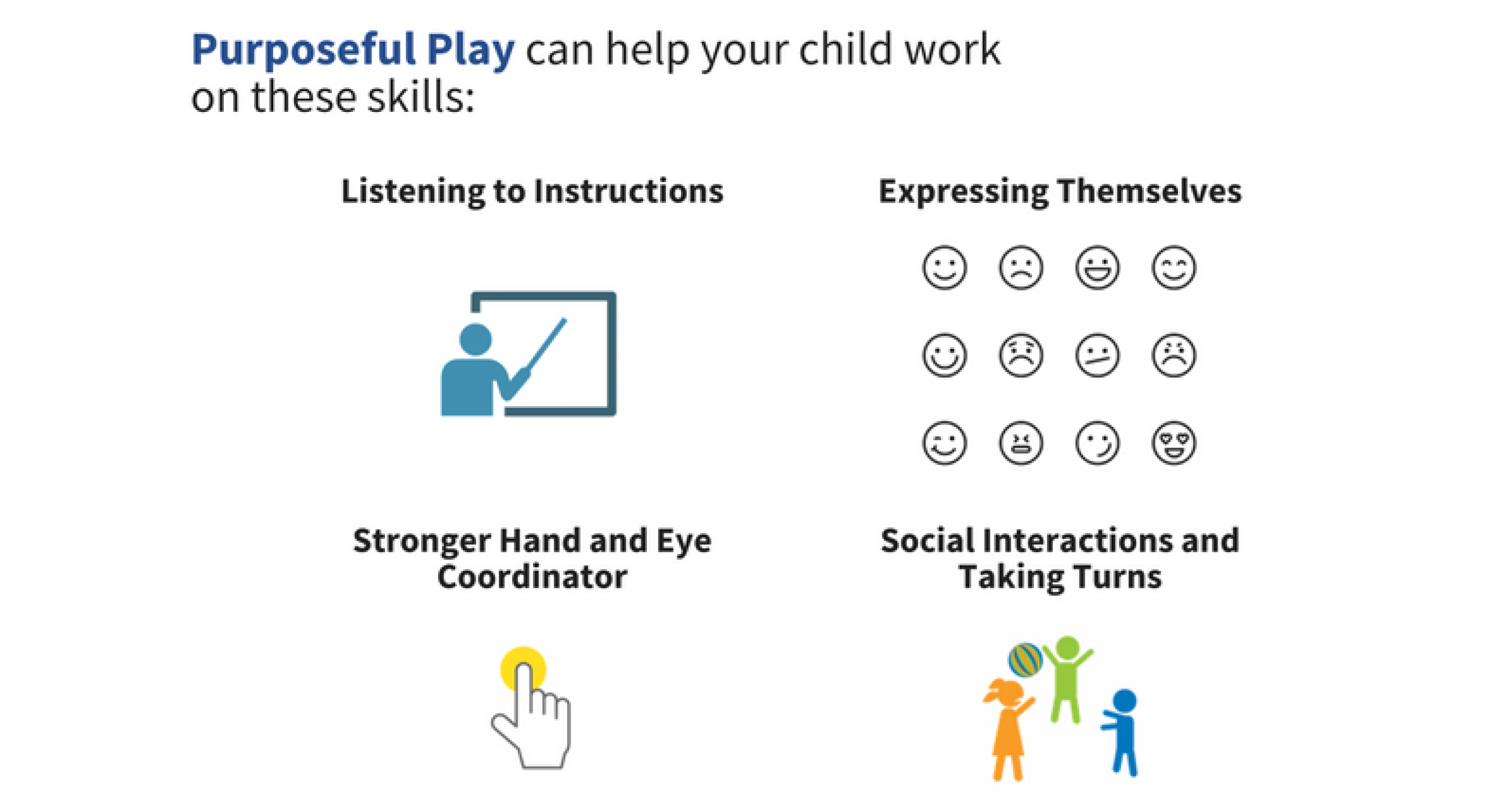 Purposeful Play can help your child work on skills like listening to instructions, expressing themselves, stronger hand and eye coordinator, and social interactions and taking turns.