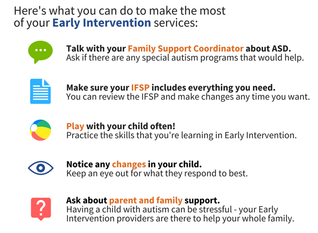 To make the most of your Early Intervention services, talk with your Family Support Coordinator about ASD.  Ask if there are any special autism programs that would help. Make sure your IFSP includes everything you need. You can review the IFSP and make changes any time you want. Play with your child often! Practice the skills that you