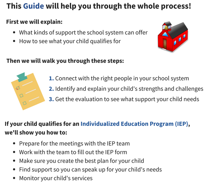 This Guide will help you through the whole process. First we will explain what kinds of support the school system can offer and how to see what your child qualifies for. Then we will walk you through these steps: 1. Connect with the right people in your school system. 2. identify and explain your child's strengths and challenge. 3. Get the evaluation to see what support your child needs. If your child qualifies for an Individualized Education Program (IEP), we'll show you how to: prepare for the meetings with the IEP team, work with the team to fill out the IEP form, make sure you create the best plan for  your child, find support so you can speak up for your child's needs, monitor your child's services.