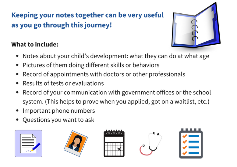 Keeping your notes together can be very useful as you go through this journey. What to include: Notes about your child's deveopment, what they can do at what age, pictures of them doing different skills or behaviors, record of appoitments with doctors or other professionals, results of tests or evaluations, record of your communication with government offices or the shcool system (this helps to prove when you applied, got on a waitlist, etc), important phone numbers,  questions you want to ask.