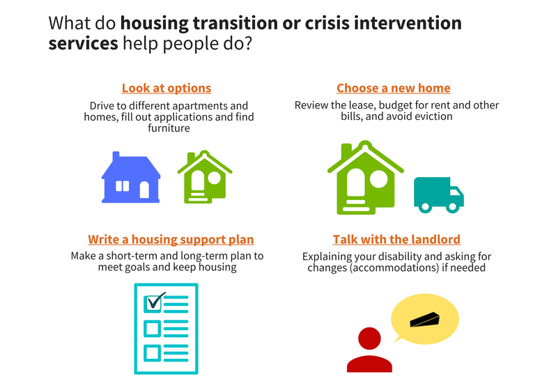 Housing_Transition_and_Crisis_Intervention.png