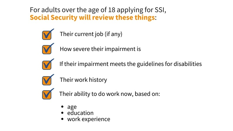 Image with the subject 'For adults over the age of 18 applying for SSI, Social Security will review these things:' above the text 'Their current job (if any), How severe their impairment is, If their impairment meets the guidelines for disabilities, Their work history, Their ability to do work now, based on: age, education and work experience.'