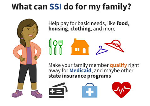 What can SSI do for my family?: SSI can help pay for basic needs like food, housing, clothing and more. SSI can make your family member qualify right away for Medicaid, and maybe other state insurance programs.
