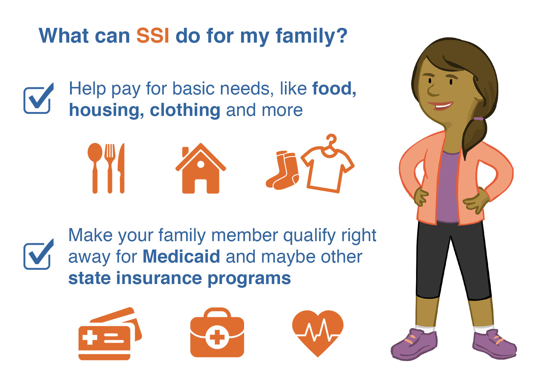 Image with the caption 'What can SSI do for my family?' above the text 'Help pay for basic needs, like food, housing, clothing and more. Make your family member qualify right away for Medicaid and maybe other state insurance programs'Icons for food, housing, clothing and healthcare are also in the image.