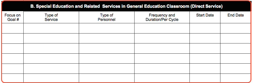 Excerpt from IEP form titled Section B. Special Education and Related Services in General Education Classroom