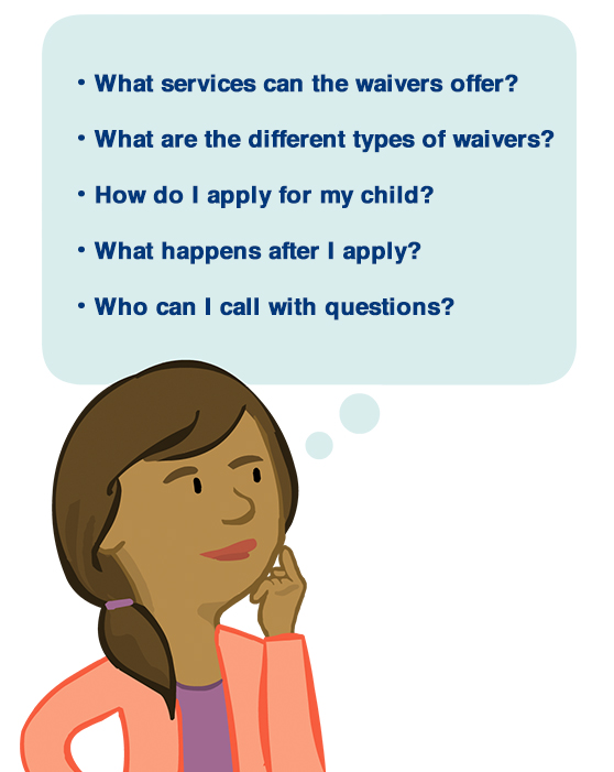 Parent Character Paula beside a thought bubble containing the text 'What services can waivers offer? What are the different types of waivers? How do I apply for my child? What happens after I apply? Who can I call with questions?'