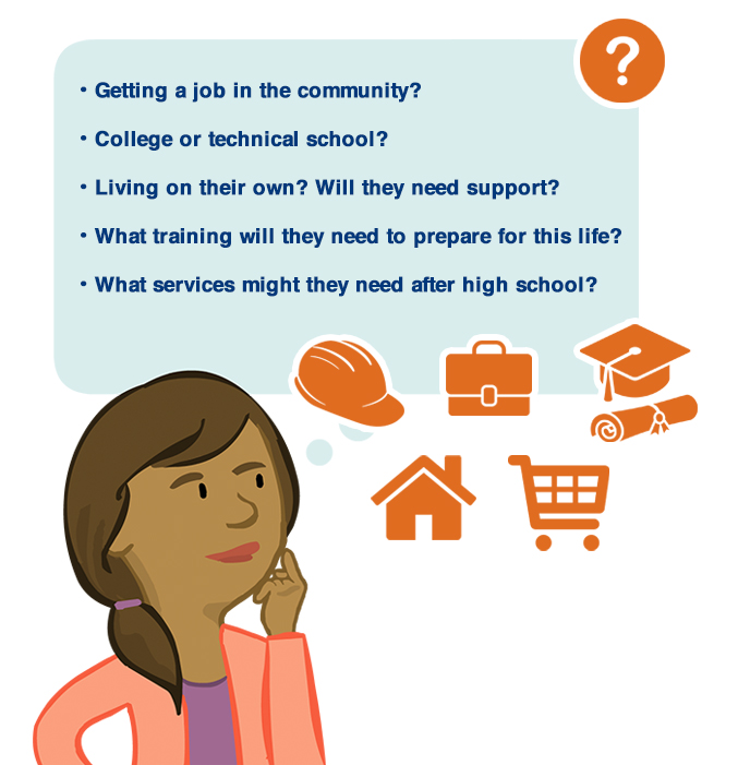 Image of parent character Paula beside a chat bubble with the text 'Getting a job in the community?, College or technical school?, Living on their own? Will they need support? What training will they need to prepare for this life? What services might they need after high school?'