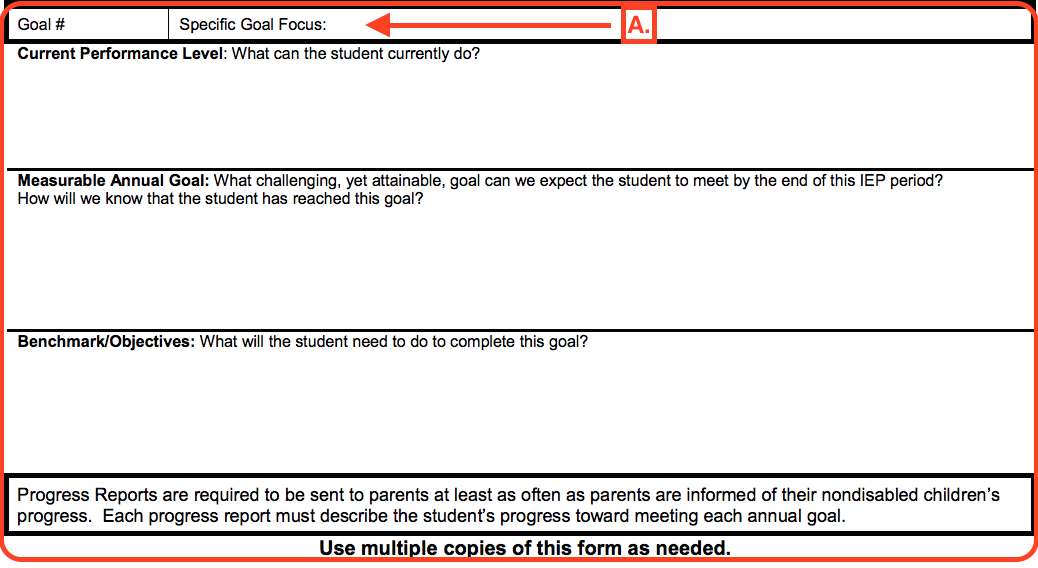 Excerpt from IEP that includes questions about Current Performance Level, Measurable Annual Goal, Benchmark and Objectives.