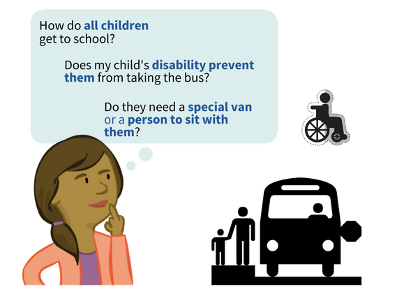 An illustration of a parent wondering about the following questions. How do all children get to school? Does my child