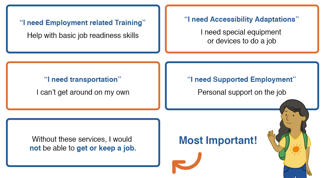 Say exactly the kind of help you need. If you need help with basic job readiness skills, say I need employment related training. If you need personal support on the job, say i need supported employment. If you need special equipment or devices to do a job, say I need accessibility adaptations. Most importantly, be sure to say this: without these services, I would not be able to get or keep a job.