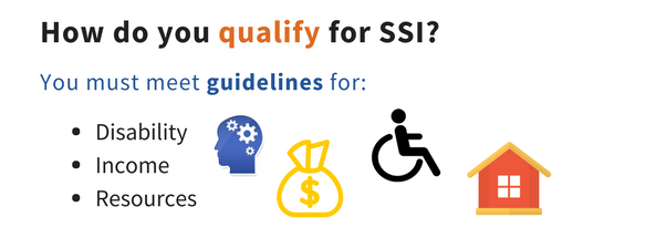 How do you qualify for SSI? You must meet guidelines for: Disability, Income, Resources.