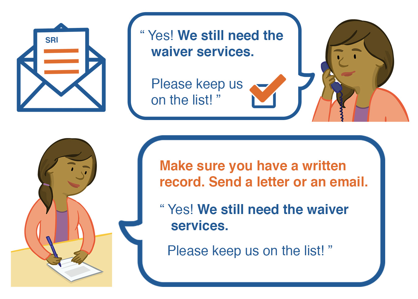 You will get a letter every year to confirm that you still want services. Keep an eye out for this - you will need to respond. Make sure to have a written record. Send a letter or email. Respond 'Yes! We still need waiver services. Keep us on the list'